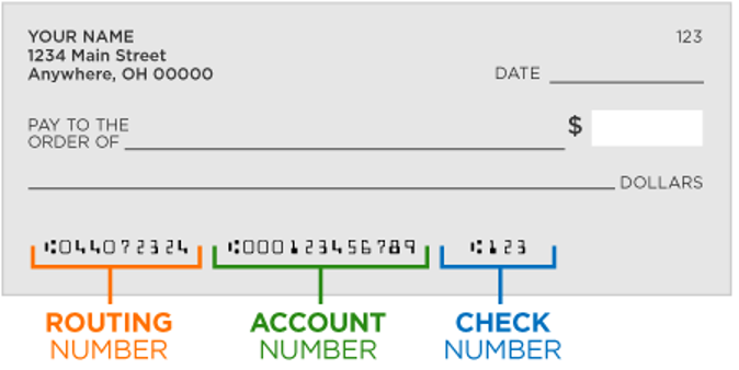 Image of a check showing location of routing number, account number, and check number